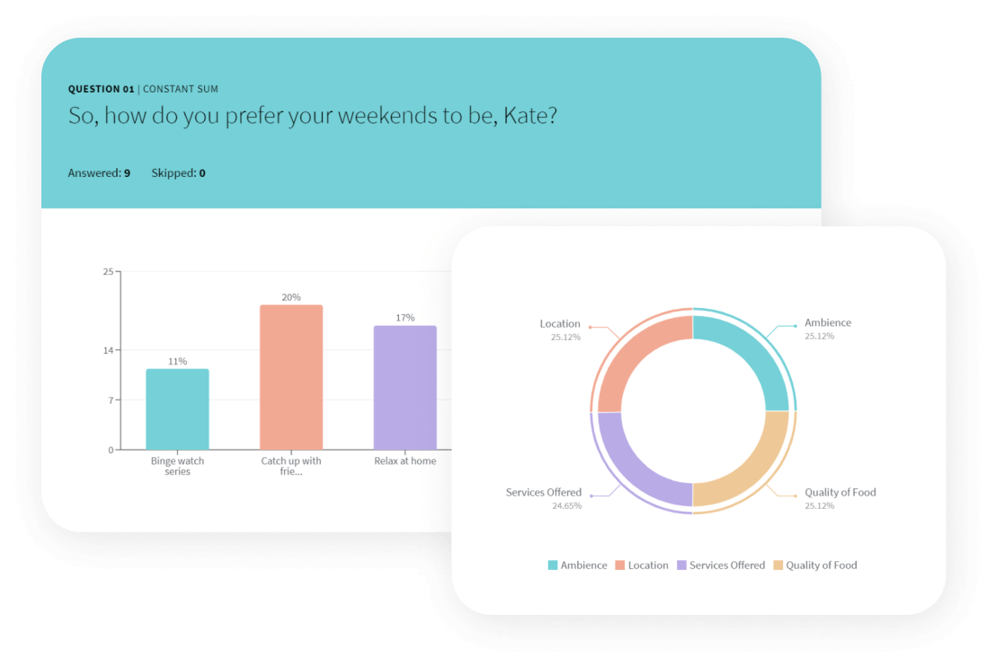 Data collection tools must support sharing surveys across multiple channels.