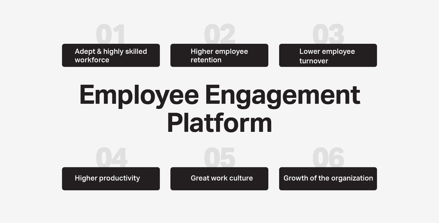 Here are the eight key benefits of using employee engagement surveys.