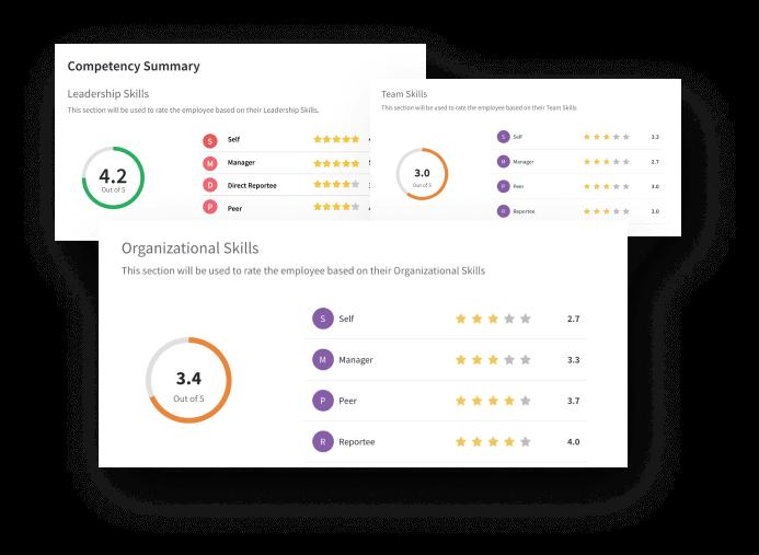 Kick-start your data collection using custom-made survey templates.
