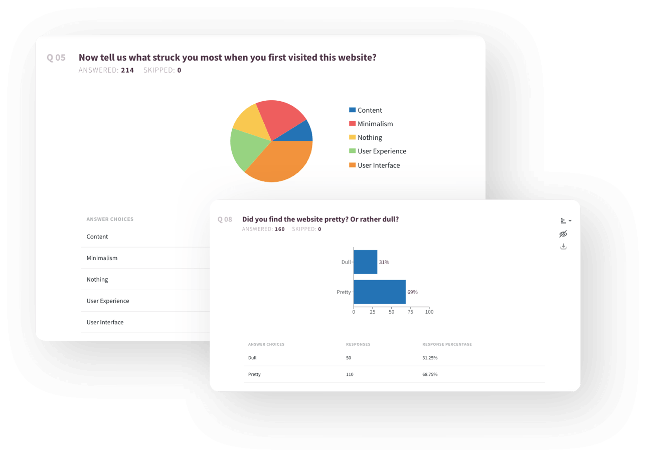 View survey reports in real-time with the dashboard.