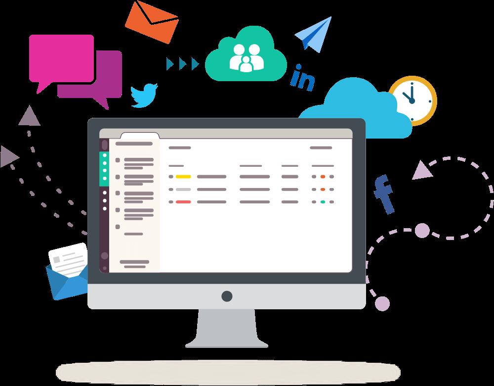 Share surveys through multiple channels