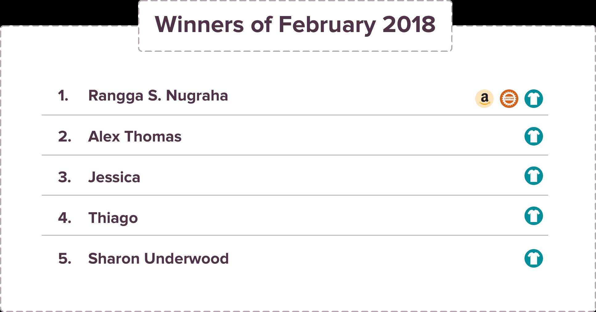SurveySparrow Giveaway February Winners