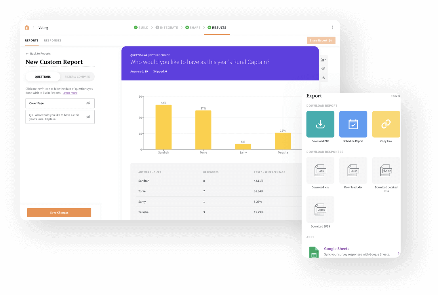 Securely collect and store data real-time and analyze reports.