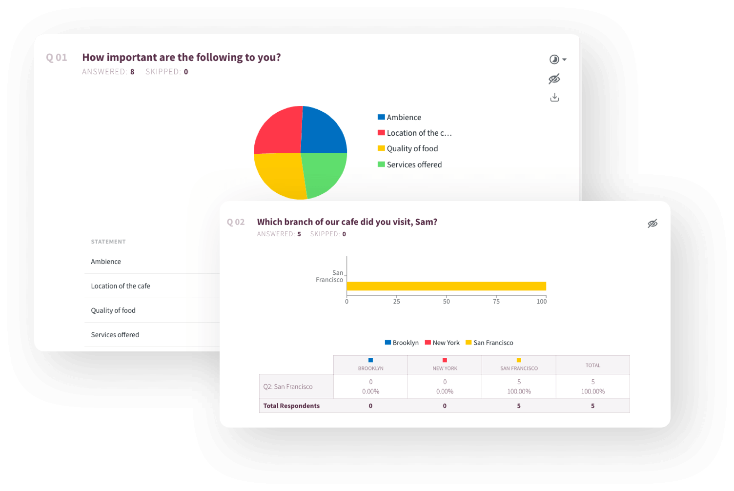 Gain rich insights with SurveySparrow's free survey creator.