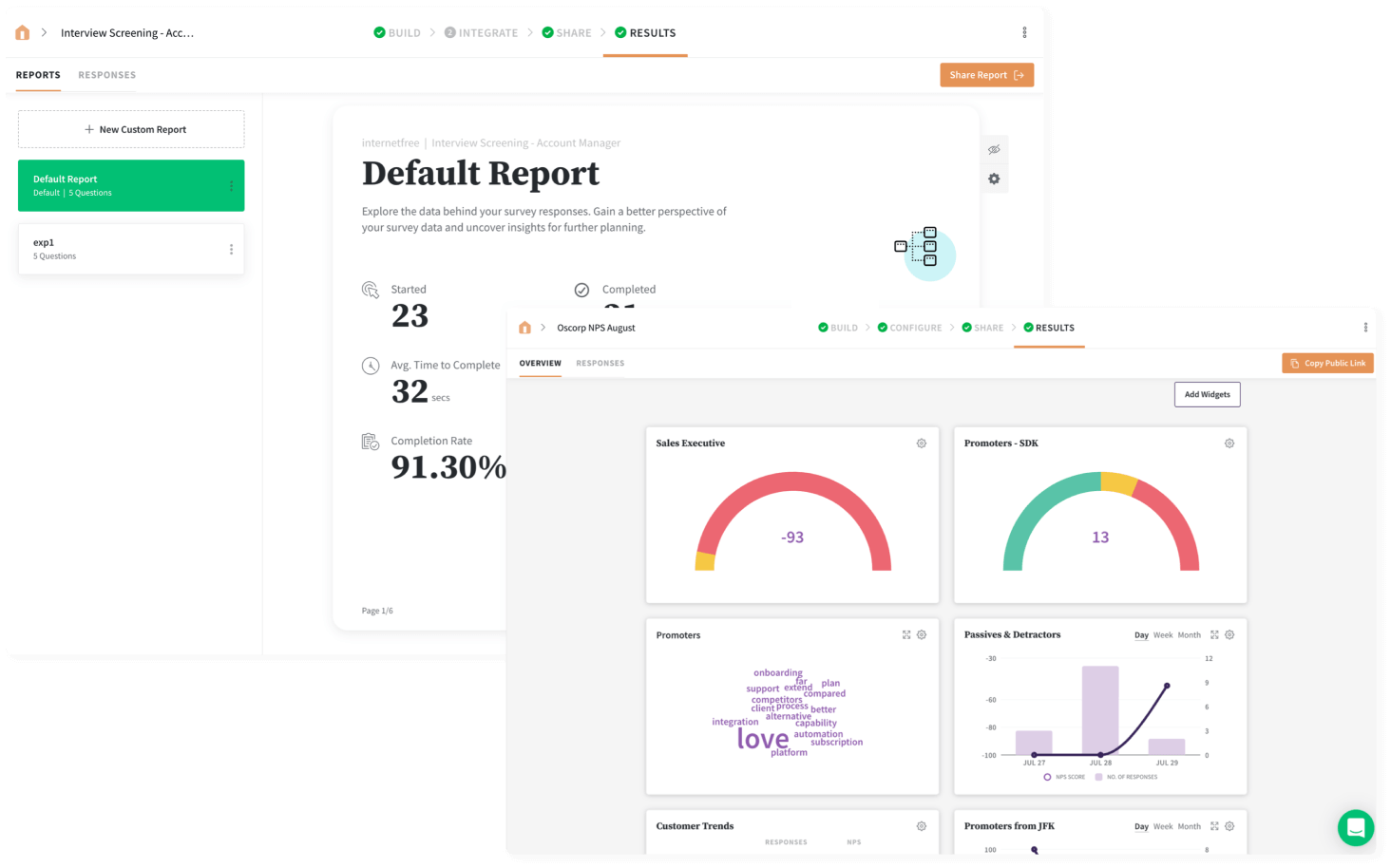 The advanced Reports Filters lets you slice & dice the data to help you identify  underlying patterns & predict trends.